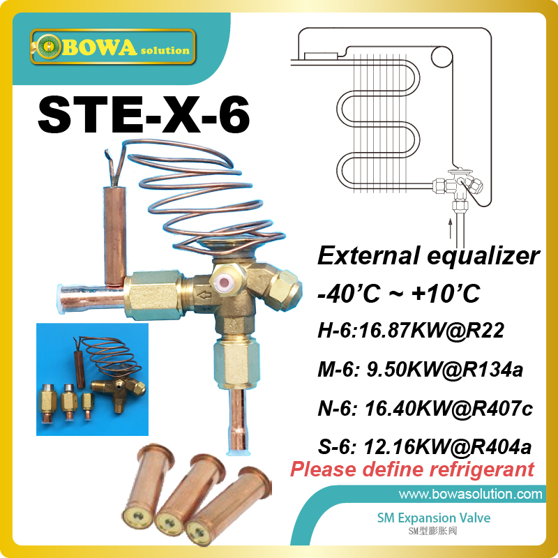STE-6 solder connection interchangeable expansion valvess for HVAC/R products or equipments, replace parker TXV r b parker s the devil wins