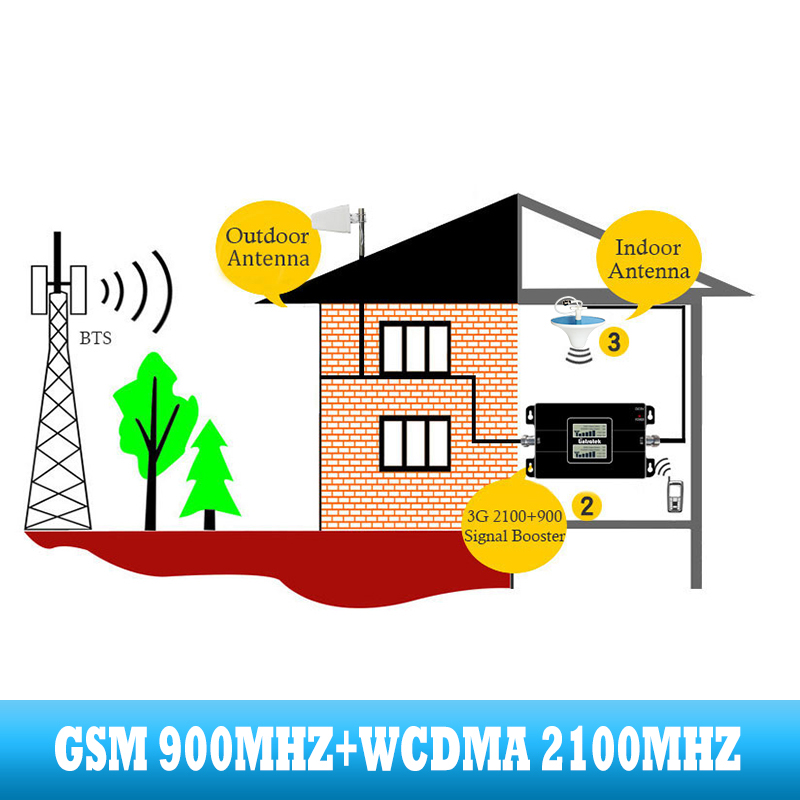 Image 5 - lintratek 2G GSM 900 3G 2100 Cell phone dual band Signal booster Cellular repeater WCDMA UMTS  internet communication amplifier-in Signal Boosters from Cellphones & Telecommunications