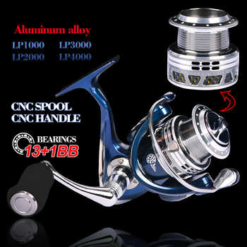 Carp Spinning Fishing Reel Max Drag 18KG Metal Coil Spinning Reel 13+1BB Freshwater Boat Rock Wheel Fishing Tackle - SALE ITEM Sports & Entertainment