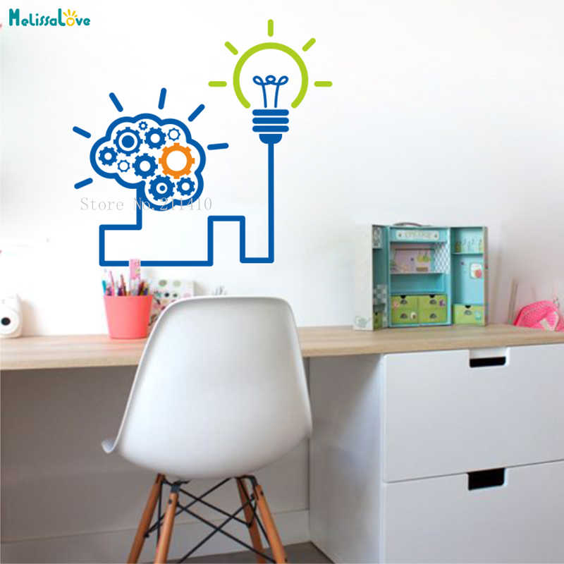 Study Room Idea Inspirational Stickers Wall Stickers Company Creative Brain Science Decor For Kids Self Adhesive Decals Yt847 Wall Stickers Aliexpress
