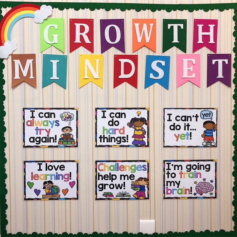 6Pcs/Set English A4 Plastic Big Card Educational Poster Toys For Children Classroom Decoration Growth Thinking Growth Mindset