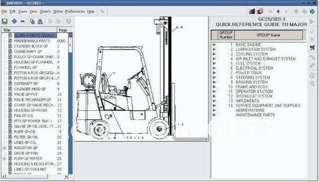 Astonishing Daewoo Forklift Wiring Diagram Get Free Image About Wiring Diagram Wiring Cloud Brecesaoduqqnet
