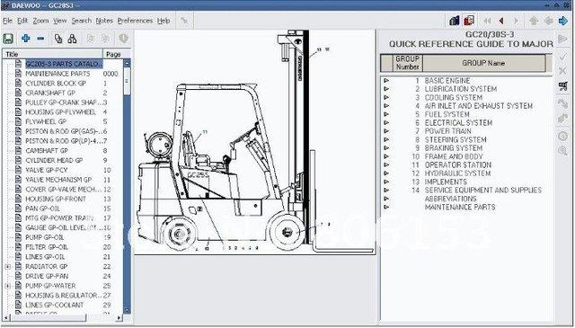 Pleasant Daewoo Forklift Wiring Diagram Get Free Image About Wiring Diagram Wiring Cloud Scatahouseofspiritnl