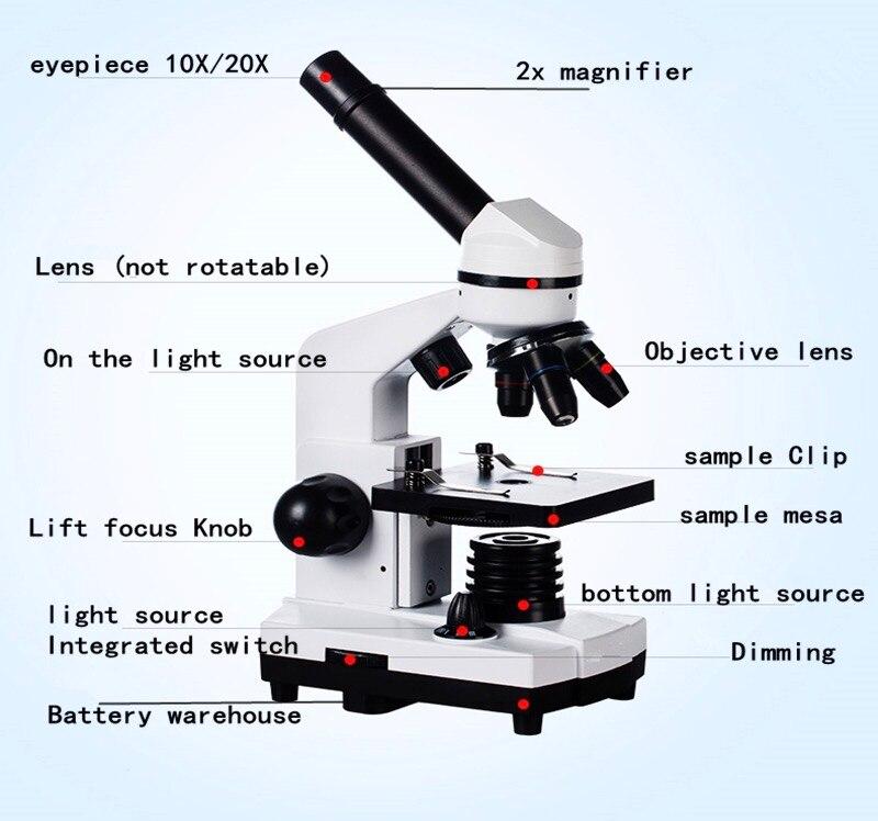 Haute définition HDMI/USB numérique 18 millions de mesure de photo microscope électronique à grossissement vidéo industriel