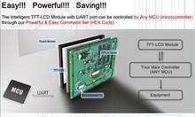 4 3 Cal ekran dotykowy Monitor kontrolera TFT kolorowy wyświetlacz LCD tanie tanio STVA043WT-01 500 1 STONE