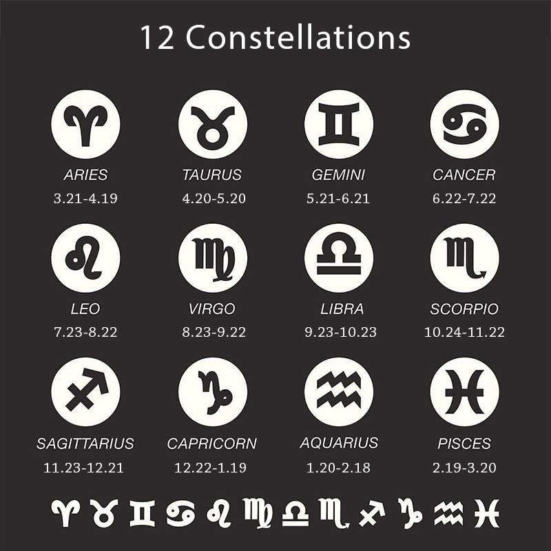 Trendsmax 12 Zodiac Sign Constellations จี้สร้อยคอผู้หญิงผู้ชาย 585 Rose Gold เครื่องประดับชายแฟชั่นวันเกิดของขวัญ GPM16