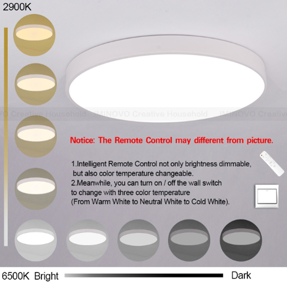 Modern Led Ceiling Light Lighting Fixture Lamp Surface Mount For Basic Household Wiring Features Certification Ccc Base Type None Usage Daily Is Bulbs Included Yes Install Style Mounted