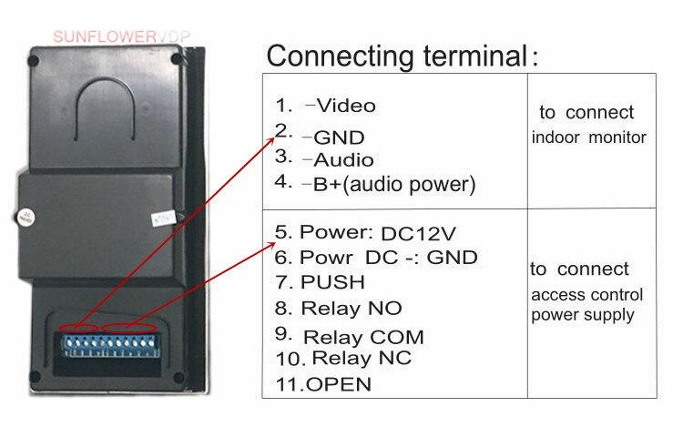 SUNFLOWERVDP Video türsprechanlage Intercom 2 Monitor Fingerprint ...