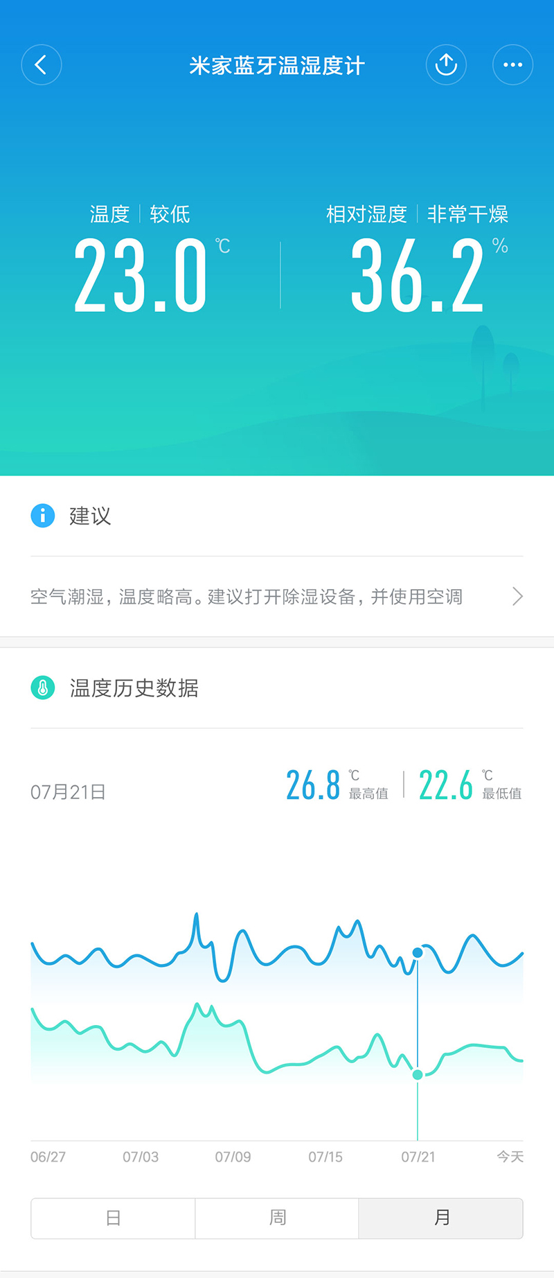 Xiaomi Original Mi Bluetooth Hygrometer High sensitivity of the Sensor LCD Screen Magnetic Wall Stickers (4)