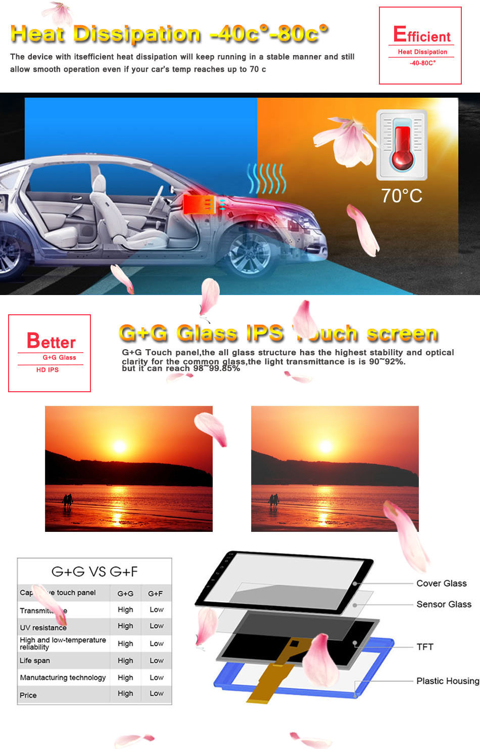 "Top 2din 8"" IPS android 9.0 4G 64G car dvd for NISSAN Kicks 2014- /Micra 2017- radio gps Multimedia head unit tape recorder player 13"