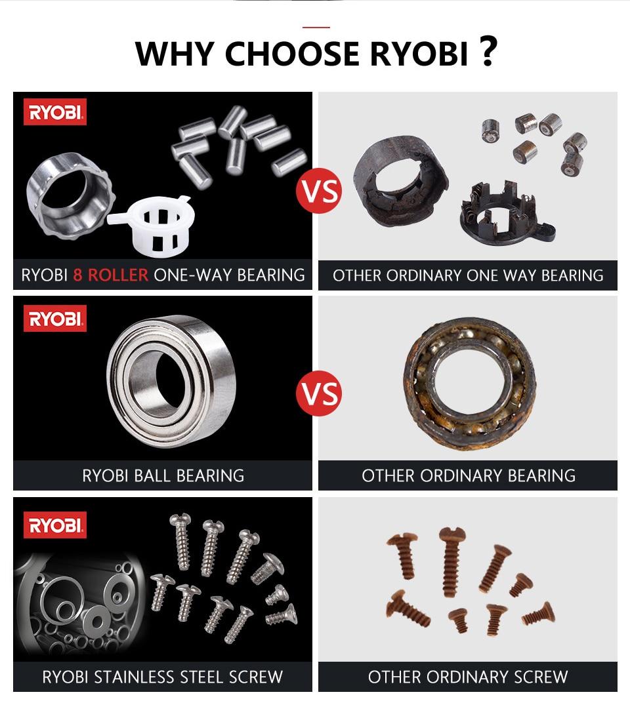 RYOBI POWER ULTRA 5008001000 Spinning Reel Fishing