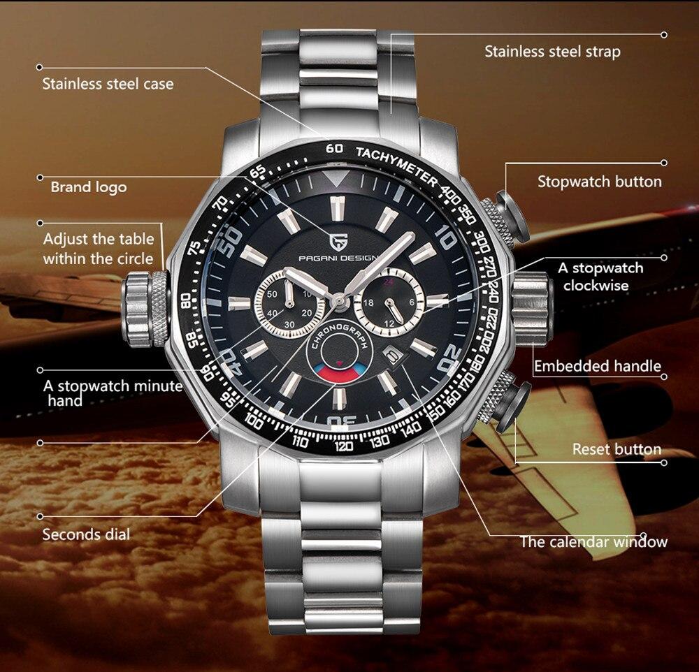 734e06367ef 2017 Projeto Pagani Homens Militar Relógios de Luxo Da Marca Big Dial  Sports Watch Homens Relógio de Aço Inoxidável Completa Relogio masculino