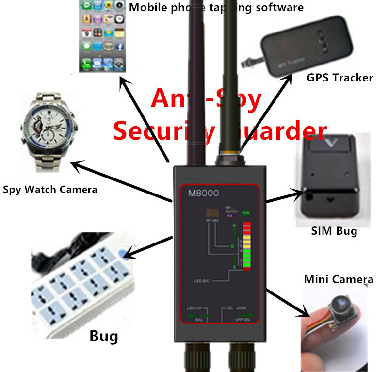 1MHz 12GH Radio Anti Spy Detector FBI GSM RF Signal Auto Tracker Detectors GPS Tracker Finder Bug with Long Magnetic LED Antenna-in Anti Candid Camera Detector from Security & Protection