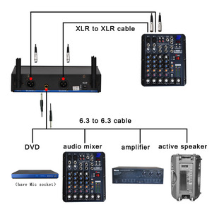 Image 5 - Lomeho LO V52 2 Way VHF Metal Handheld Transmitter Dynamic 2 channels Church Conference Karaoke Party DJ Wireless Microphone