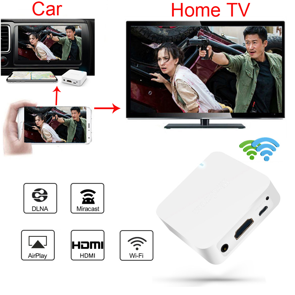 Mini Auto Airplay Spiegel Link Box Voor Hdmi Of Av Auto Tv Projector Voor Xiaomi Ios Android Hdtv Wifi Display Dongle Miracast Dlna