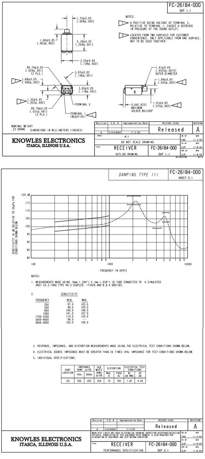 FC-26184 DRIVER