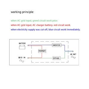 Image 2 - ups inverter 1500W pure sine wave inverter with charger 12V 24V 48v DC to AC 220V 230V 240v solar power inverter