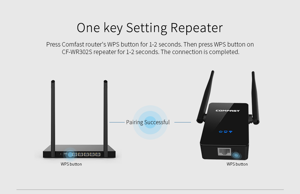 COMFAST 300Mbps Wireless WIFI Repeaters Network Antenna Wifi Extender Signal Amplifier 8 ...