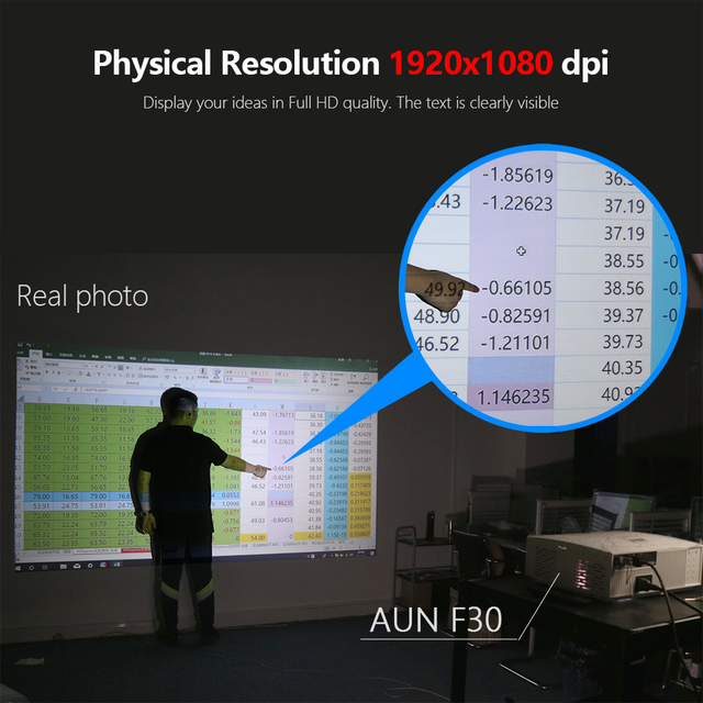 AUN Full HD Projector F30UP, 1920x1080P. Android 6.0 (2G+16G) WIFI, MINI LED Projector for Home Cinema, Support 4K video Beamer 3