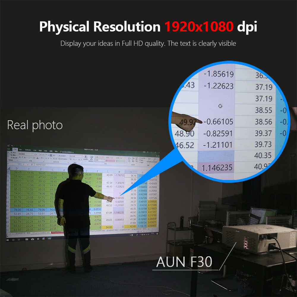 AUN Penuh HD Proyektor F30.1920x1080P, 6500 Lumens Opsional F30UP Android (2G + 16G) LED Projector Home Cinema, 3D Video Proyektor. P
