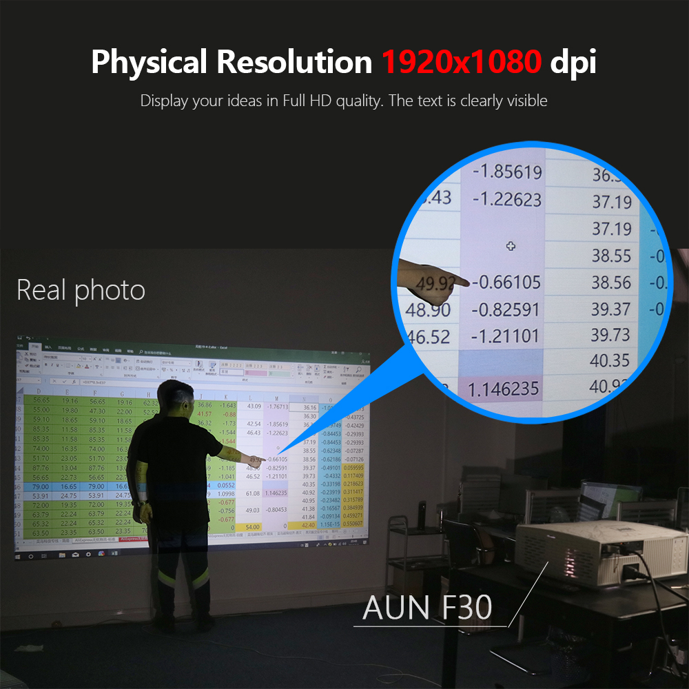 AUN completo HD proyector F30UP... 1920x1080P Android 6,0 (2G + 16G) WIFI, MINI proyector LED para cine en casa, soporte para vídeo 4K Beamer - 2