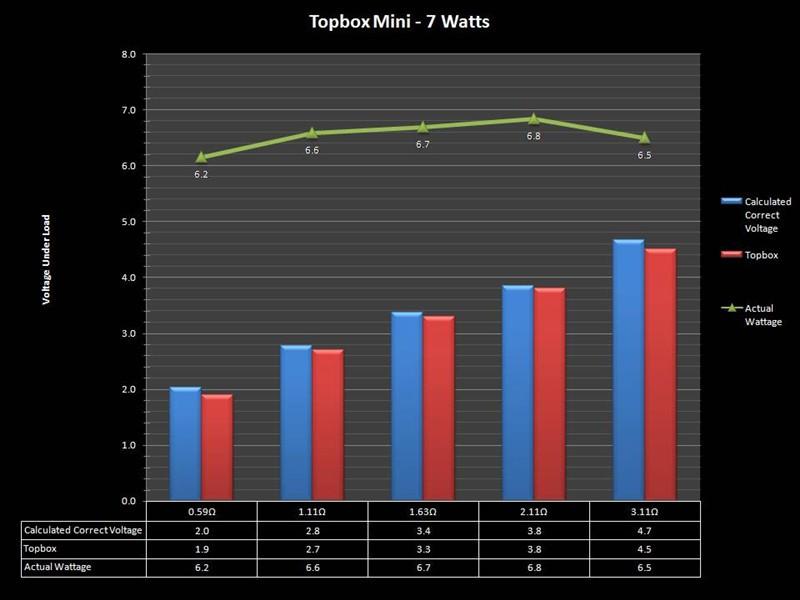 topbox mini 14