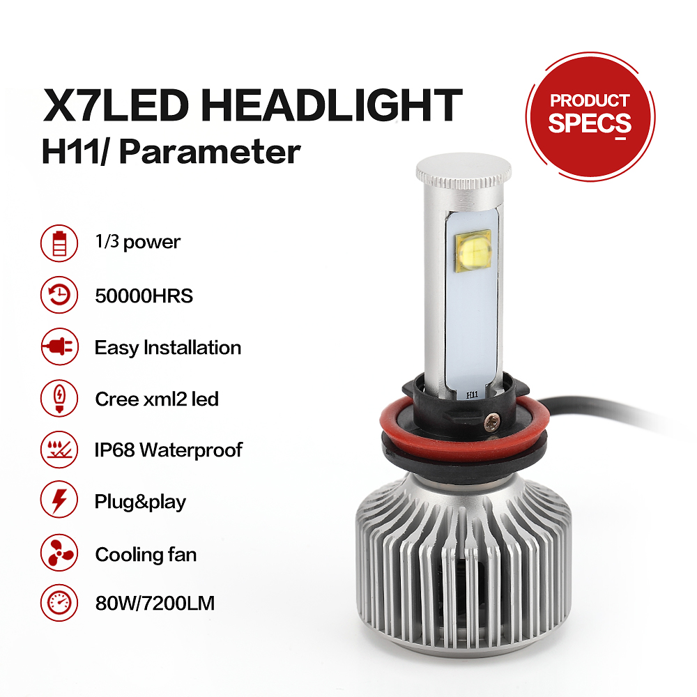 H11 H8 H9 LED Headlight 6000K 80W 9600LM Hi//Low Beam Globe Fog Bulbs Xenon White