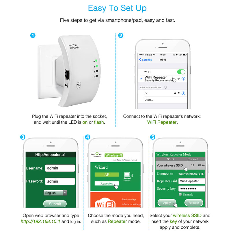 Wireless Wifi Repeater Wifi Range Extender 300Mbps Network Wi fi Amplifier Signal Booster Repetidor Wifi Access Point 6