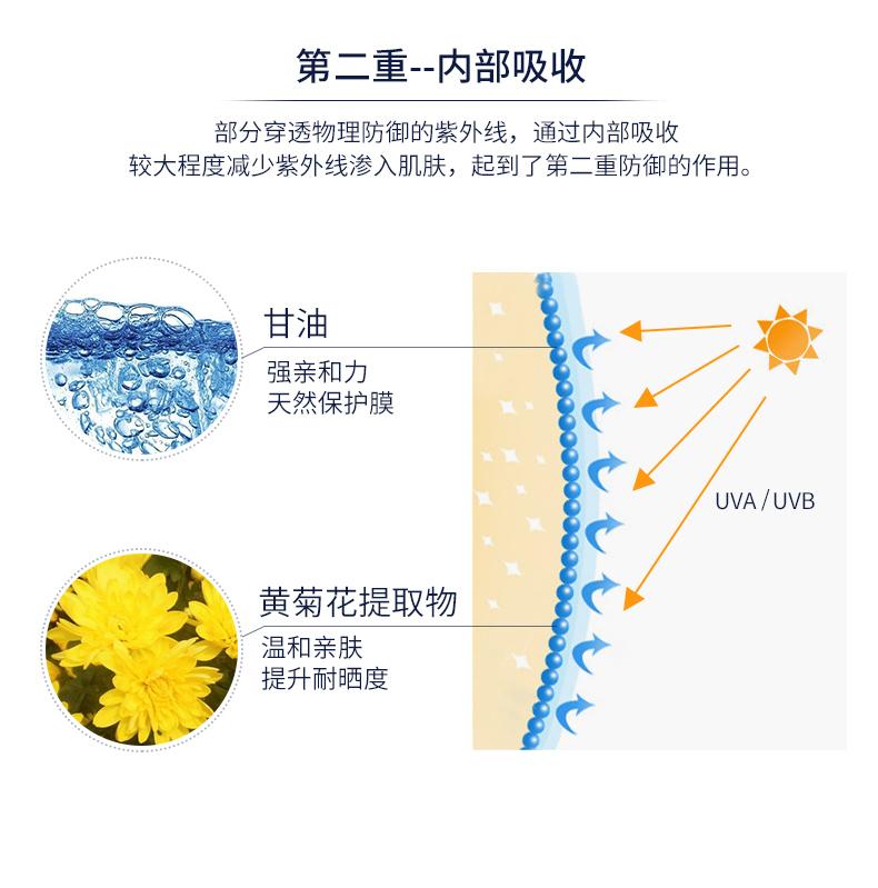 Fang shai shuang (7)