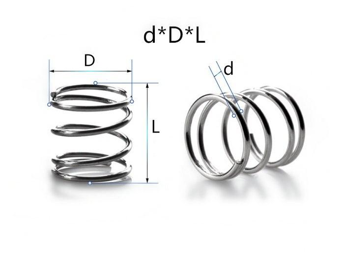 dxDxL