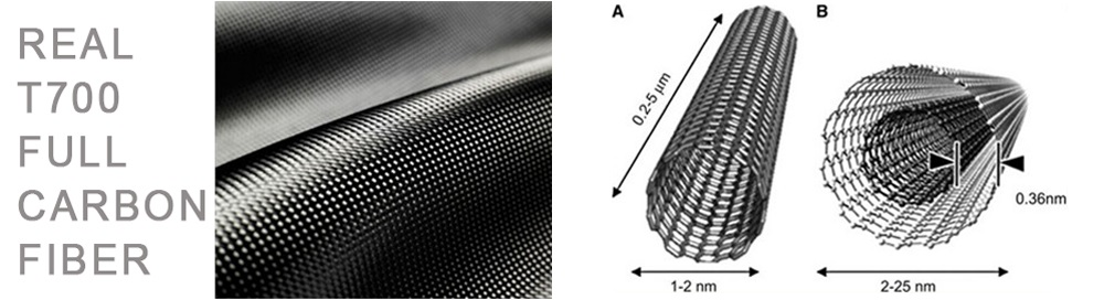carbon fiber with carbon rims