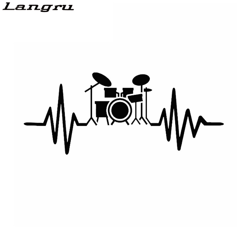 Langru Creative Drum Kit For Drummer Musician Rock Music Lover Vinyl Car Sticker Decal Accessories Jdm(China)