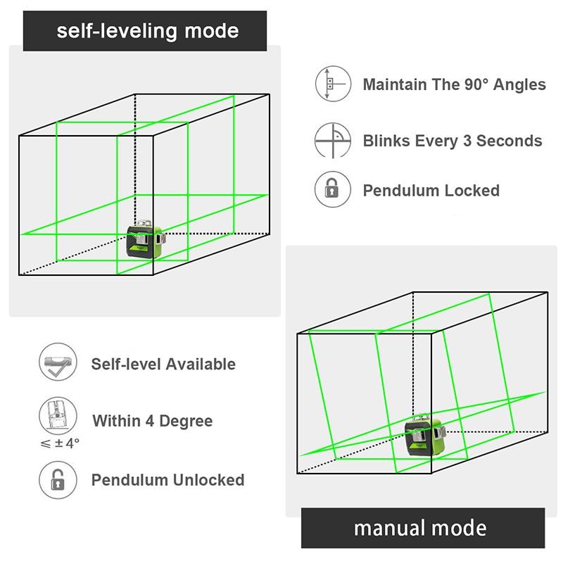 Tools : Huepar 12 Lines 3D Cross Line Laser Level Self-Leveling 360 Vertical  amp  Horizontal Green Beam USB Charge Use Dry  amp  Li-ion Battery