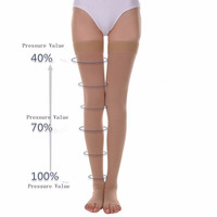 A Pair Compression Stockings Varicose Veins30 40mmHg Pressure Mid Calf Length Medical Stockings For Varicose Veins