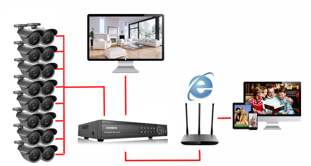 home video system 4f