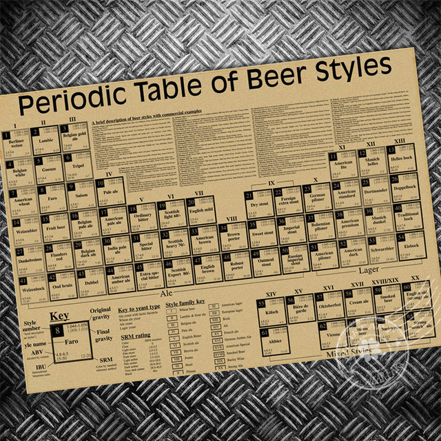 Free ship BEER CHART Retro poster Vintage print picture classic ...