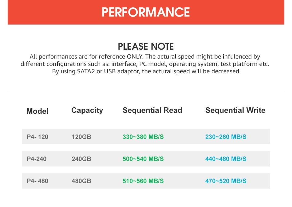 240GB SSD 4