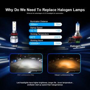 Image 5 - LED Light Headlight Replacement Car h7 LED H4 Hi Low H11 Auto Bulb H8 H1 H9 9005 9006 HB2 HB3 Auto Headlamp Conversion Kit 6000K