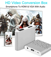 3 in 1 USB Audio Adapter USB to HDMI VGA + Video Converter Digital AV Adapter For iPhone 8 7 plus 6S iPad For Samsung