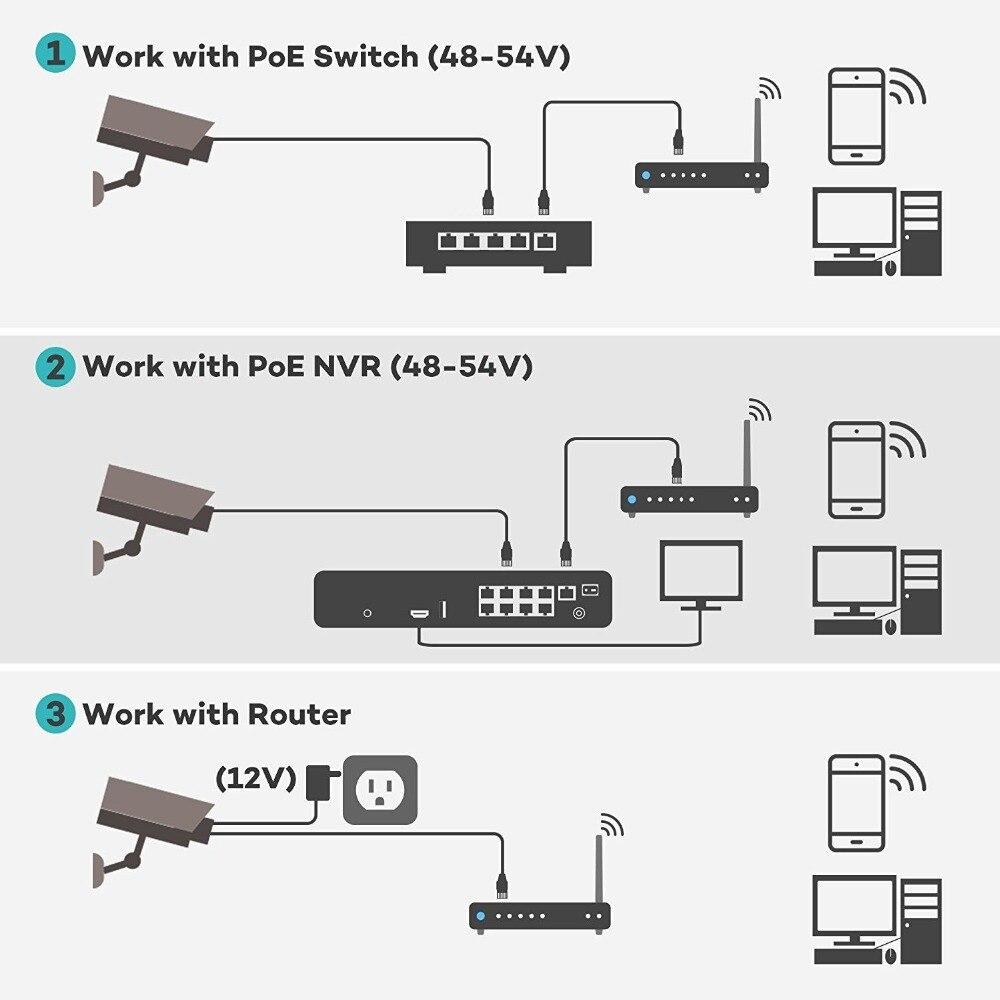 PTZ IP камера POE 5MP Super HD 2592x1944 панорамирование/наклон 30x зум скорость купольная камера s H.264/H265 Совместимость с Xmeye 48V POE NVR