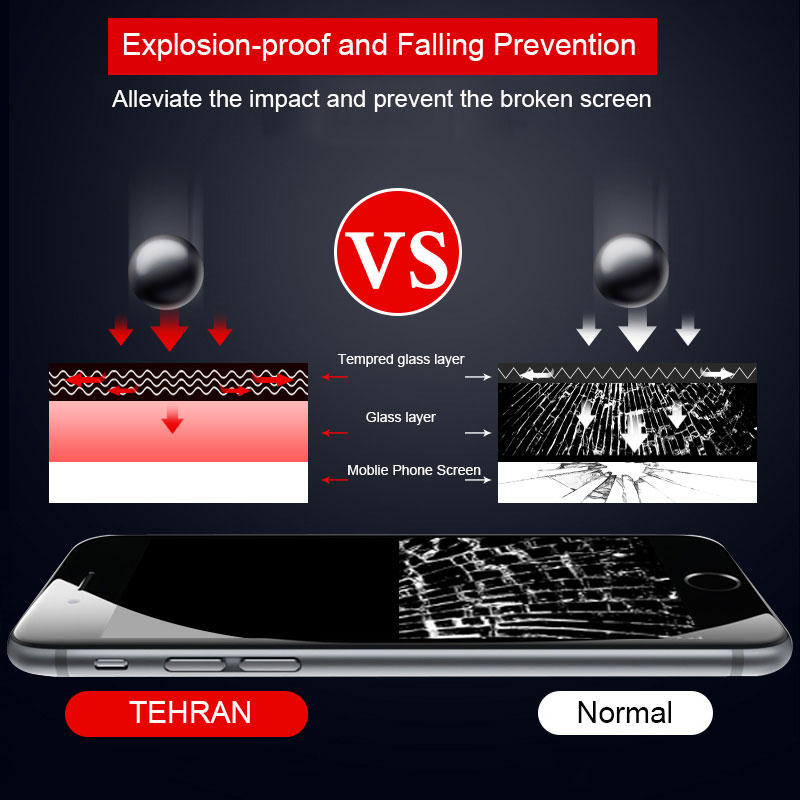 TEHRAN Full Cover Tempered Glass For Xiaomi Redmi 5 Plus Screen Protector HD Clear Anti Explosion protection film for Redmi 5 in Phone Screen Protectors from Cellphones Telecommunications