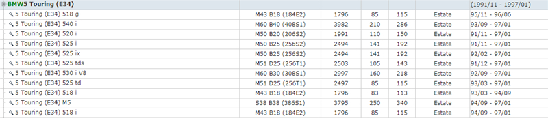 BMW E31 E30 E36 Z1 Z3 E28 E34 E23 E32 E38 E39 Z8 E52 X5 E53 (6)