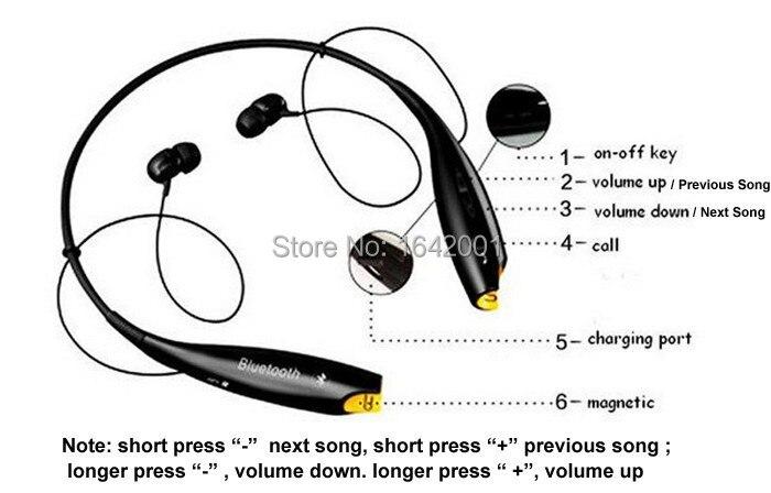 Wireless Hands free Bluetooth v4.0 Headset Sports earphone