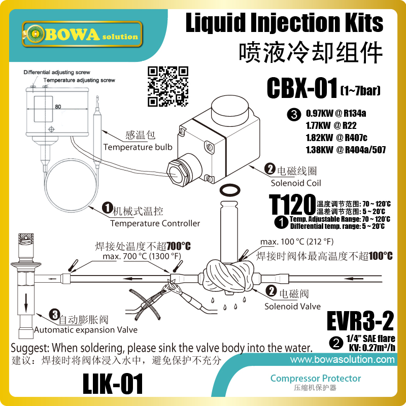 Liquid injection Kits are used to inject refrigerant into the suction line of system to reduce the high discharge temperature
