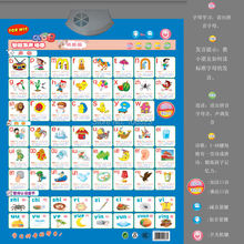 Chinese Phonetic Alphabet Learning Machine, Kids PinYin Sound Toys, China Confucius Institute Basic Introductory Courses Gift confucius confucius the great learning