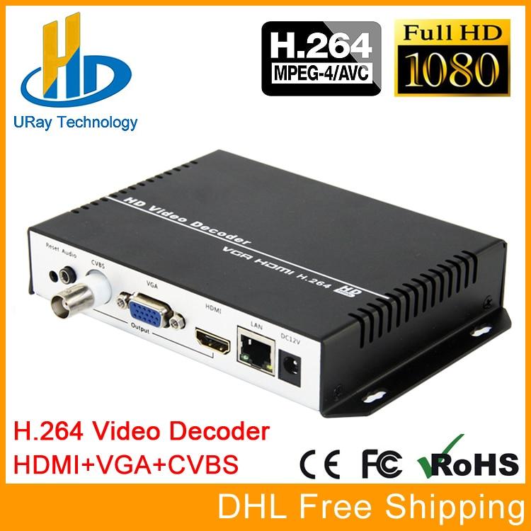1080 P 1080I H.264 HDMI VGA CVBS Décodeur HD SD Vidéo Audio IP Streaming Décodeur HTTP RTSP RTMP UDP HLS À HDMI VGA CVBS Récepteur