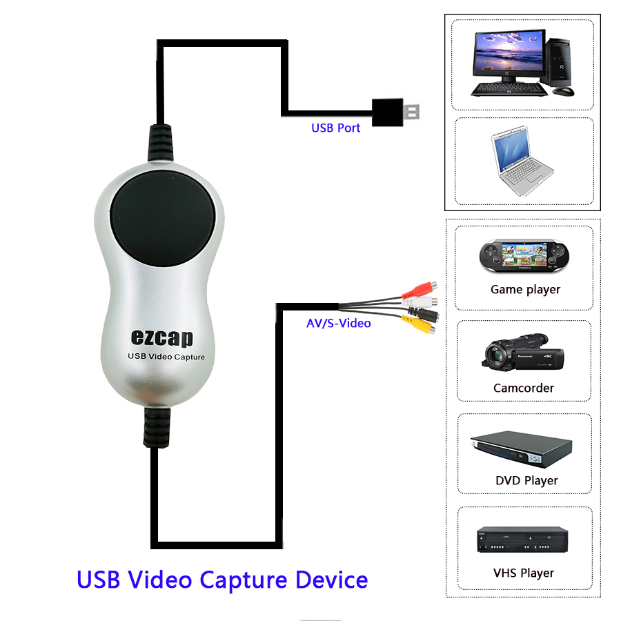 USB 2 0 Video Capture Adapter Recorder, Converter Analog Video Audio to  Digital Support Windows 10/8/7 , Used for TV DVD VHS DVR