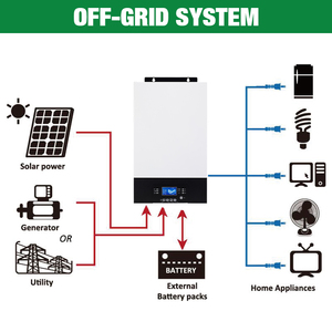 Image 2 - Bluetooth 5000w Parallel Inverter 220V 48v solar Inverter 80A MPPT solar ladegerät Off Grid Reine Sinus Welle 80A Batterie Ladegerät
