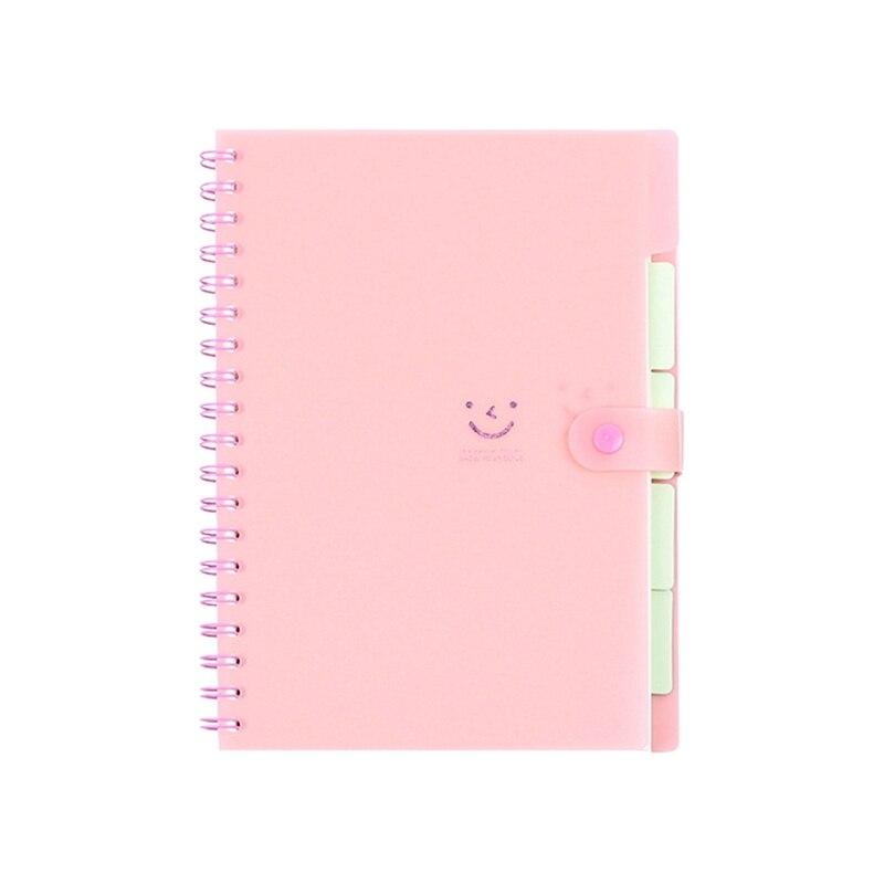 FleißIg Neue Notebooks & Schreibblöcke Qualitativ Hochwertige Kreative Candy Farbe Pp Material Abdeckung Doppelspule Ring Spirale Notebook In Papier Notizblock