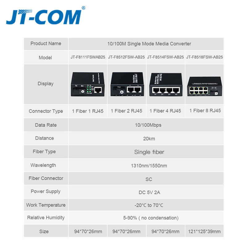 Image 2 - 1 Pair Optical Fiber Media Converter 10/100M Singlemode Simplex Fiber Transceiver Single Fiber Converter 1310/1550nm 20km SC-in Fiber Optic Equipments from Cellphones & Telecommunications